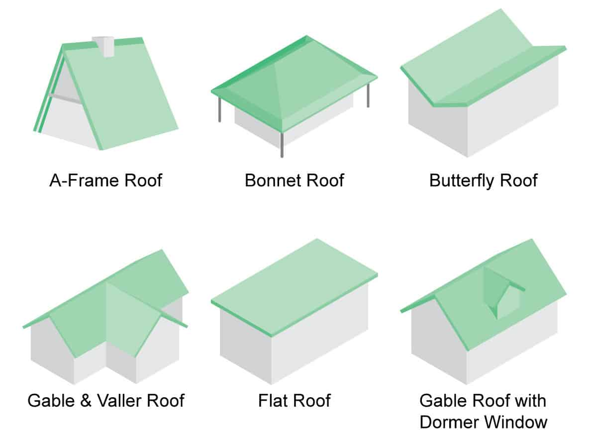 Best Residential Roofing
